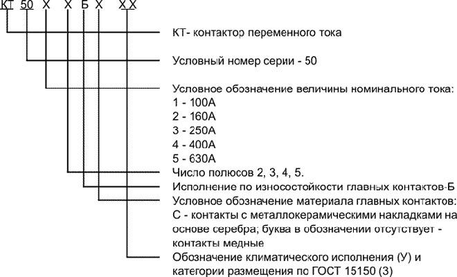 5. 1. Электромагнитные контакторы используются в кранах для коммутации электро цепей схем машин с переменным и...